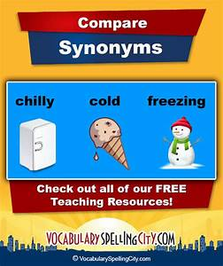 Synonyms Words ... District Synonym