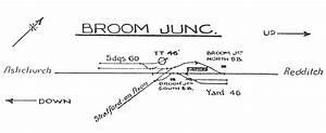 Broom Junction Station  A 1932 Lms Track Diagram Showing