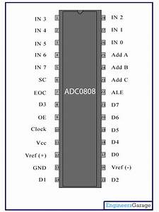 Working Principle Of 0808 Adc Ic
