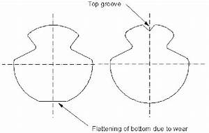 Contact Wire Cross Section
