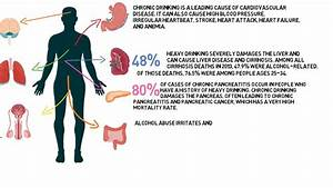 The Damaging Side Effects Of Alcohol Addiction