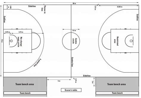 size of a half court basketball court basketball court dimensions measurements sportscourtdimensions com