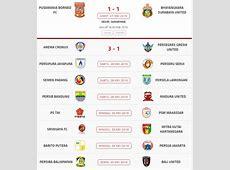 Jadwal bola malam ini Final Liga Champion Real Madrid vs