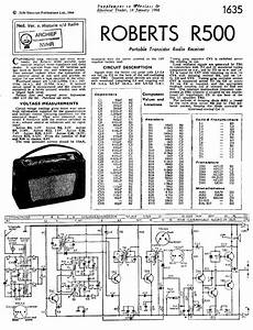 Roberts Ug Rd60 Dab Radio Service Manual Download