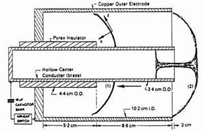 Lawrenceville Plasma Physics For Cheaper Nuclear Fusion