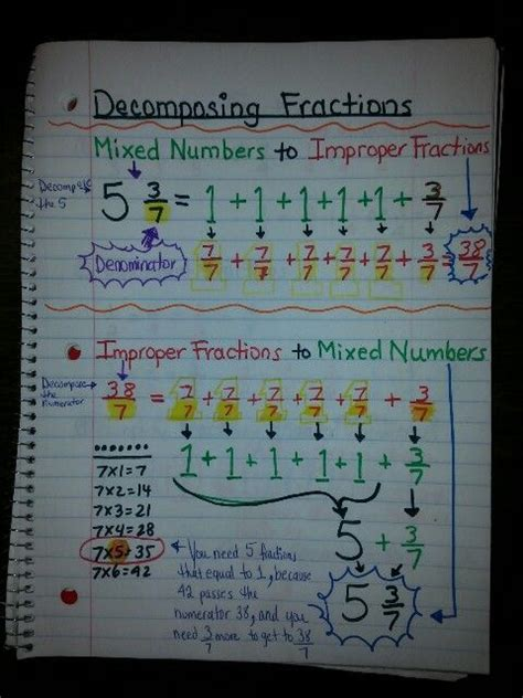 decomposing fractions  mixed numbers  improper