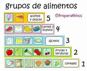 Alimentos saludables para preescolar: Grupos de alimentos PreparaNiños