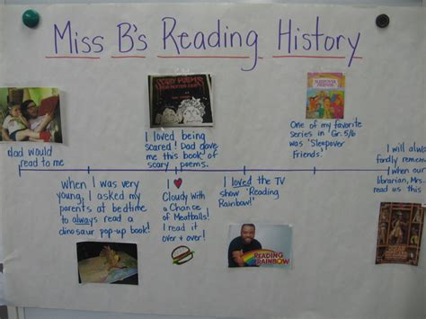 mccracken colleen 2nd grade reading timelines