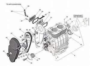 Ez-go Gas Engine Repair And Parts Manual 295cc   350cc