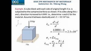 Mechanics Of Materials Lecture 06  Poisson U0026 39 S Ratio And