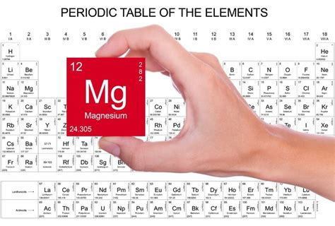 magnesium periodic table magnesium intake and its impact on type 2 diabetes risk