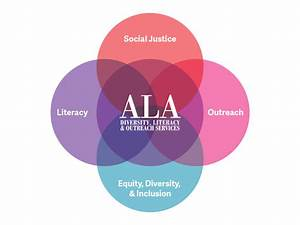 Guest Post  Building An Inclusive Culture In Scholarly
