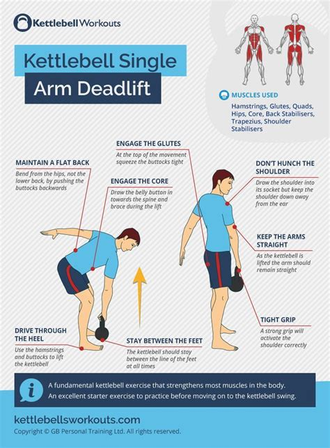 kettlebell arm deadlift single muscles exercise workout most body training