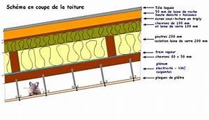 o temps suspends mon plafond partie theorique le With maison toit plat bois 4 isolation pare vapeur et gazon notre maison ossature bois