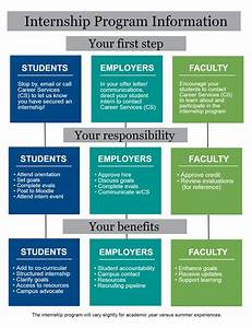 Internships | Lawrence University