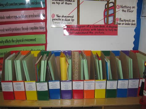 organizing files ideas for organizing lesson materials and files the cornerstone for teachers