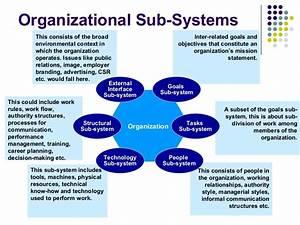 Organizational, Sub, Systems