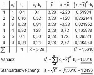 Standardabweichung Berechnen Beispiel : spannweite median varianz und standardabweichung mathe ~ Themetempest.com Abrechnung