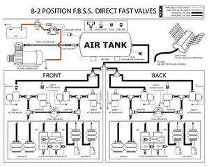 B3596 Air Ride Suspension Wiring Diagram