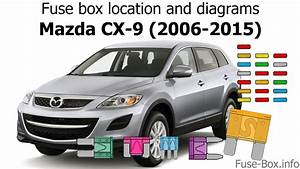 Fuse Box Location And Diagrams  Mazda Cx-9  2006-2015