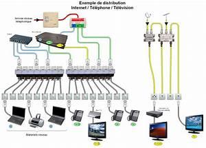 Schema Cablage Rj45 Ethernet : batilec tableau de communication pr quip 8p grade 1 ~ Melissatoandfro.com Idées de Décoration