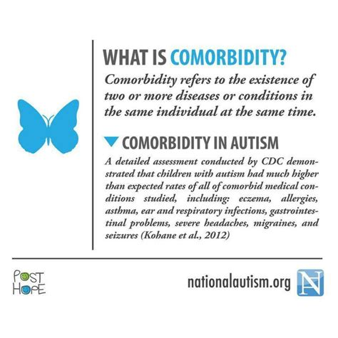 Comorbidity definition at dictionary.com, a free online dictionary with pronunciation, synonyms and translation. Medical Comorbidities in ASD http ...