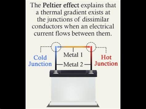 peltier module cooling  peltier effect doovi
