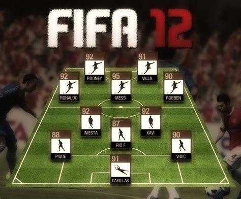 Les Meilleurs Joueurs De Fifa 12