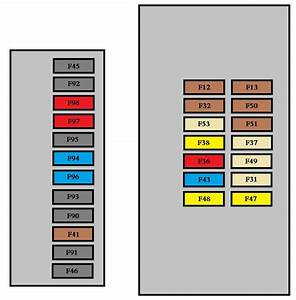 Peugeot Bipper (from 2010) – fuse box diagram Auto Genius