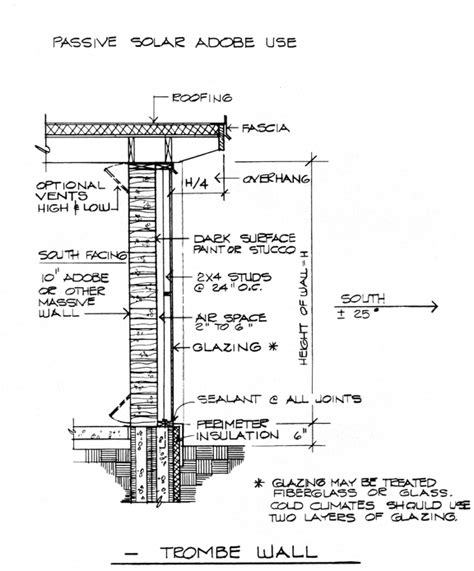 figure 14 crosssection of trombe wall with adobe massive