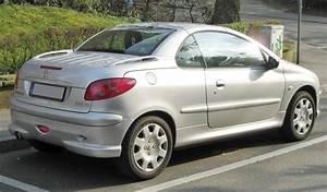 Peugeot 206 Cc : file peugeot 206cc facelift ~ Medecine-chirurgie-esthetiques.com Avis de Voitures