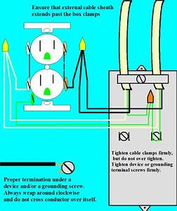 Wiring Diagrams And Grounding  Electrical Online