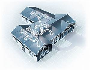 The Ultimate Guide To Buying Air Conditioning  Part 2