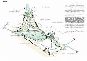 Gallery Of Hanging Gardens Of Babylon