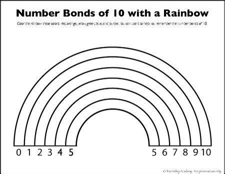 free number bonds to 10 worksheet math number bonds to