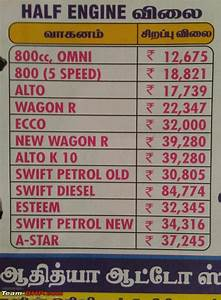 Maruti Wagon R Spare Parts Catalogue Pdf