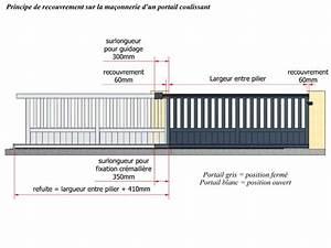 Portail 4 Metres 2 Vantaux : portail coulissant 3m 4m 5m en t le aluminium ~ Edinachiropracticcenter.com Idées de Décoration