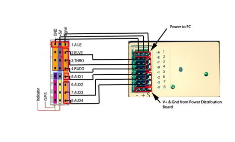 Cx20 Quadcopter Wiring Diagram by Quadcopter Robotics Quanum Cheerson Cx 20 Open