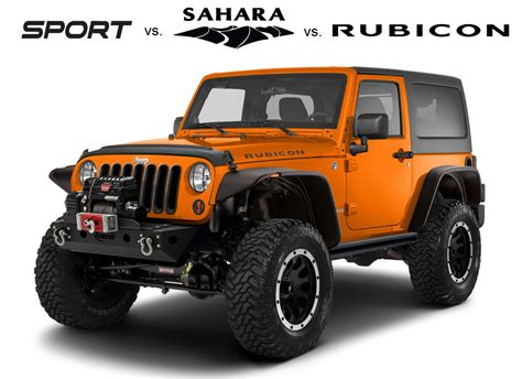 Reviewing Jeep Wrangler Models