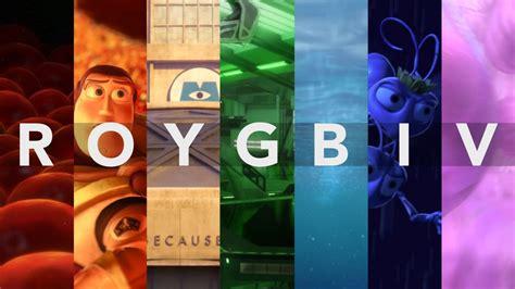 pixar supercut  remind    important