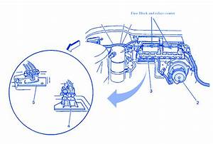 Pontiac Bonneville 1999 Blower Electrical Circuit Wiring Diagram