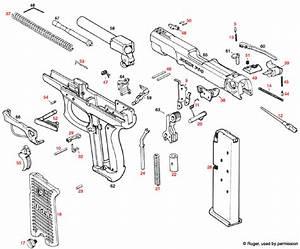 Ruger U00ae P90 Schematic