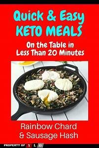 Keto Diet Plans  Keto Diet Visual Guide