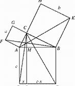 Image result for Euclid's windmill