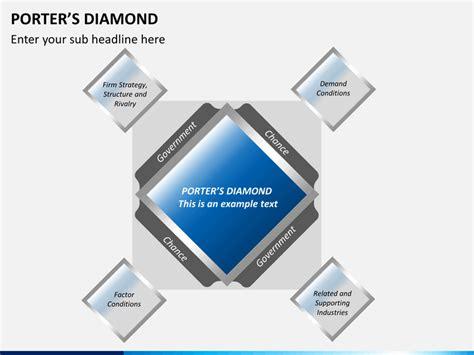 porter s diamond free template porter s diamond powerpoint template sketchbubble