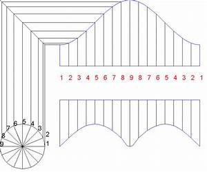 the manaul method for designing a pipe to pipe branch With pipe saddle template