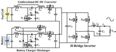 Proposed Circuit Diagram Line Interactive