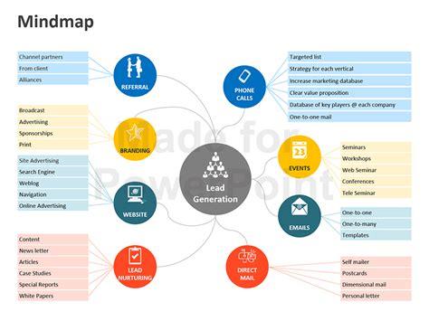 powerpoint map templates mind map framework editable powerpoint templates