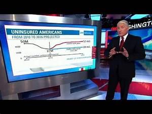 Allies blast CBO analysis of health bill - YouTube