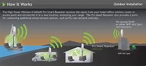 Amazon Com  Amped Wireless High Power Wireless